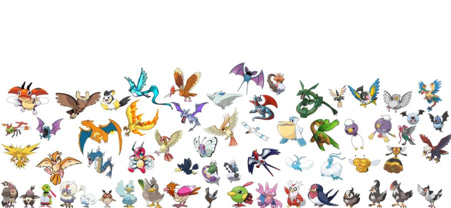 Pokemon GO Pokemons